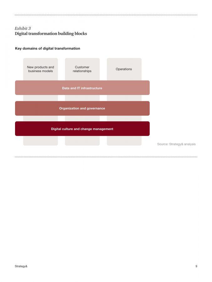 strategy-brand-portfolio-4